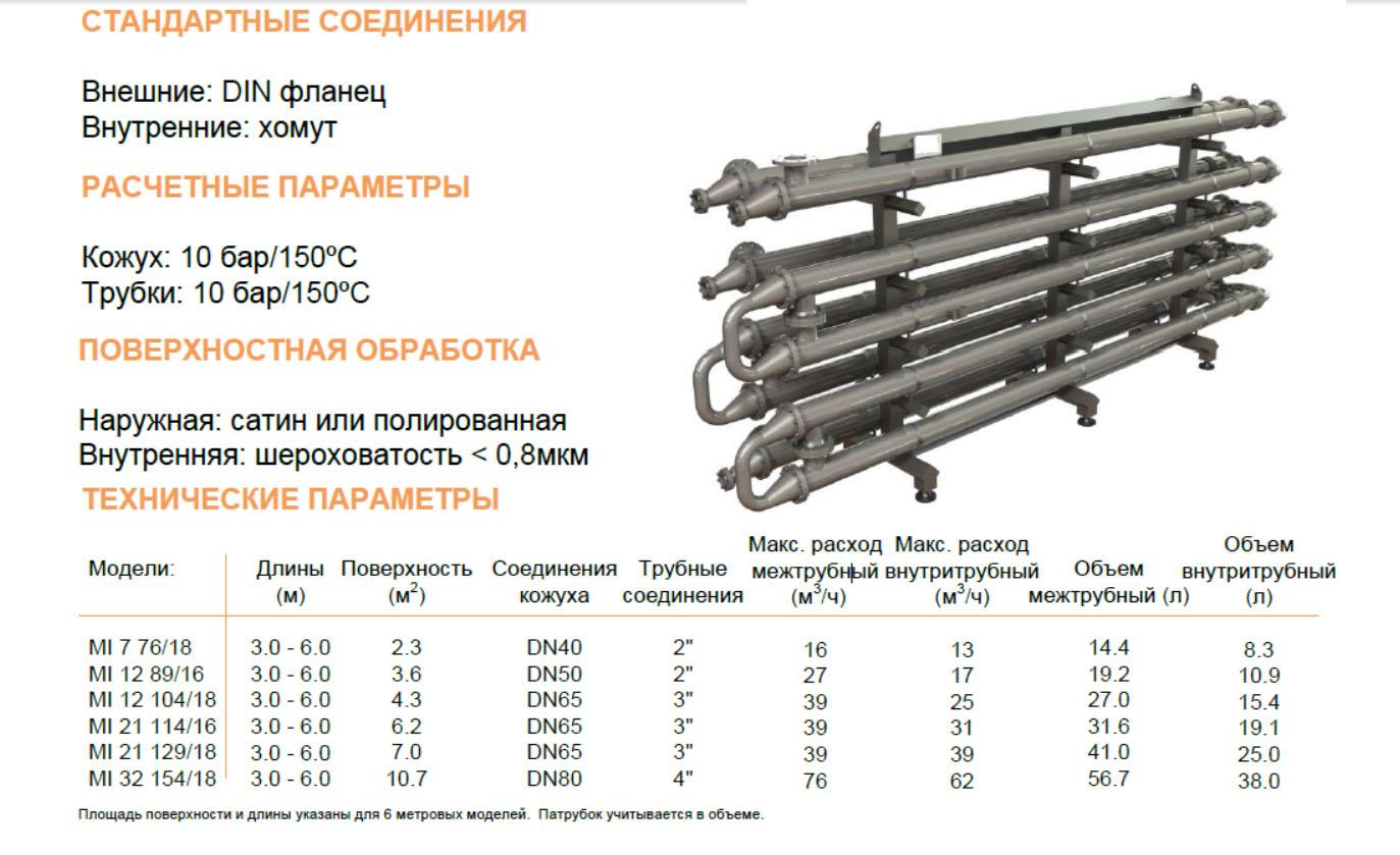 Теплообменники для узв теплообменник из алюминиевой трубы